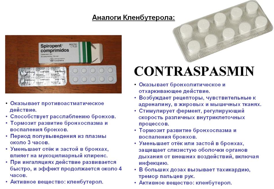 Кленбутерол и кетотифен для похудения как принимать