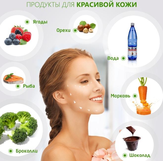 Правильное питание для красивой кожи лица: основные принципы