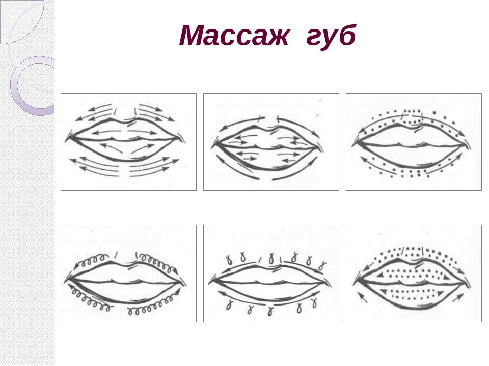 10 Лайфхаков по уходу за губами от Мануфактуры Мандала