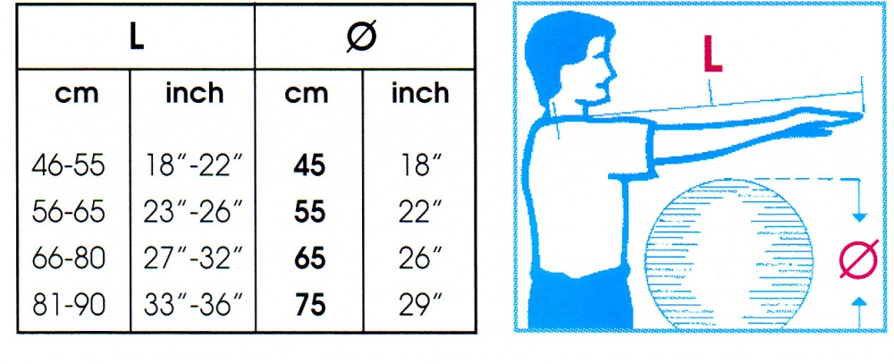 упражнения на фитболе для похудения (главный ключ)