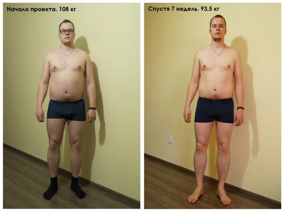 Бег Для Похудения Мужчины. Бег для похудения