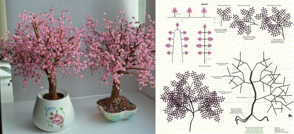 Как сделать дерево из бисера — мастер класс. Все о плетении деревьев ...
