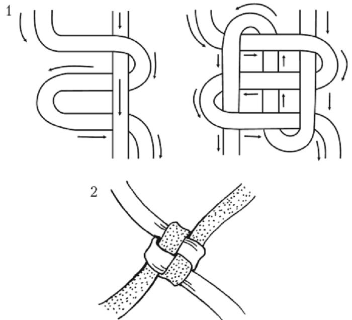 макраме для начинающих (главный ключ)