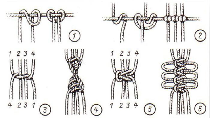 нитки для макраме