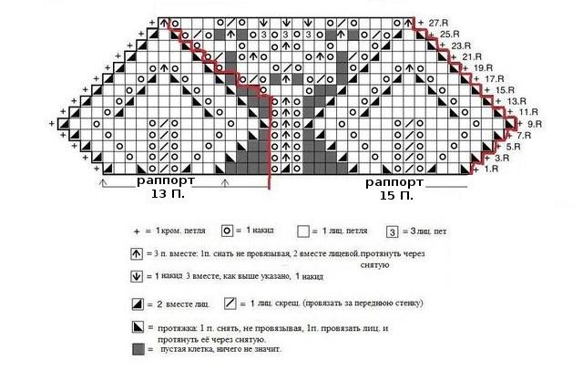 манишка спицами для женщин схемы вязания