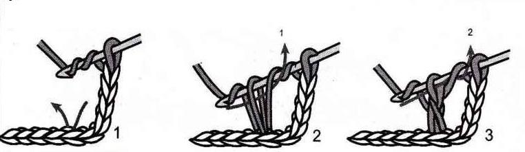пышный столбик крючком как вязать (главный ключ)