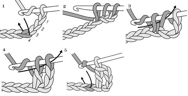 вязать рельефный столбик с накидом крючком
