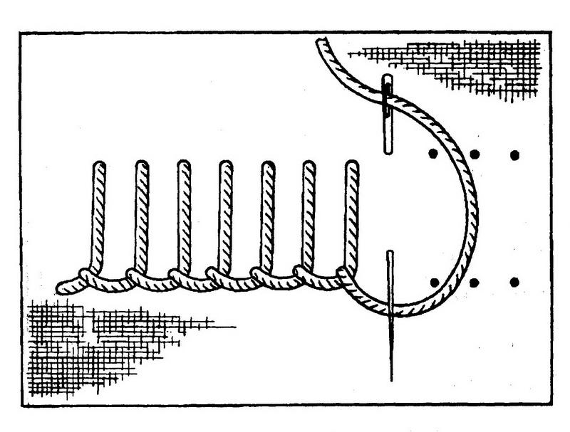 Рис. 46 Петельный шов