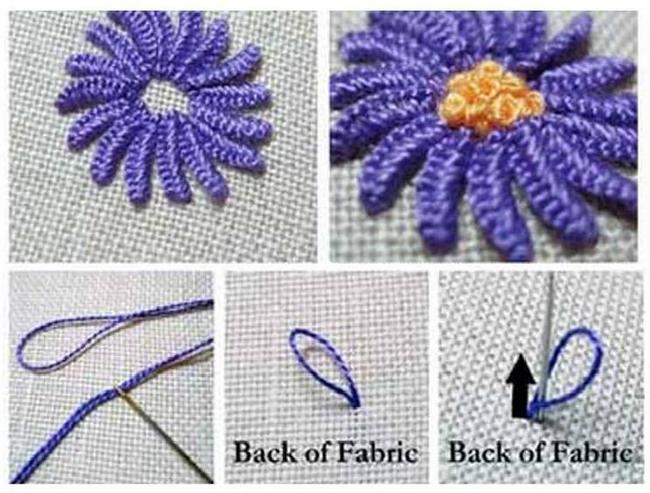 Вышивка рококо для начинающих. Идеи, схемы и описание
