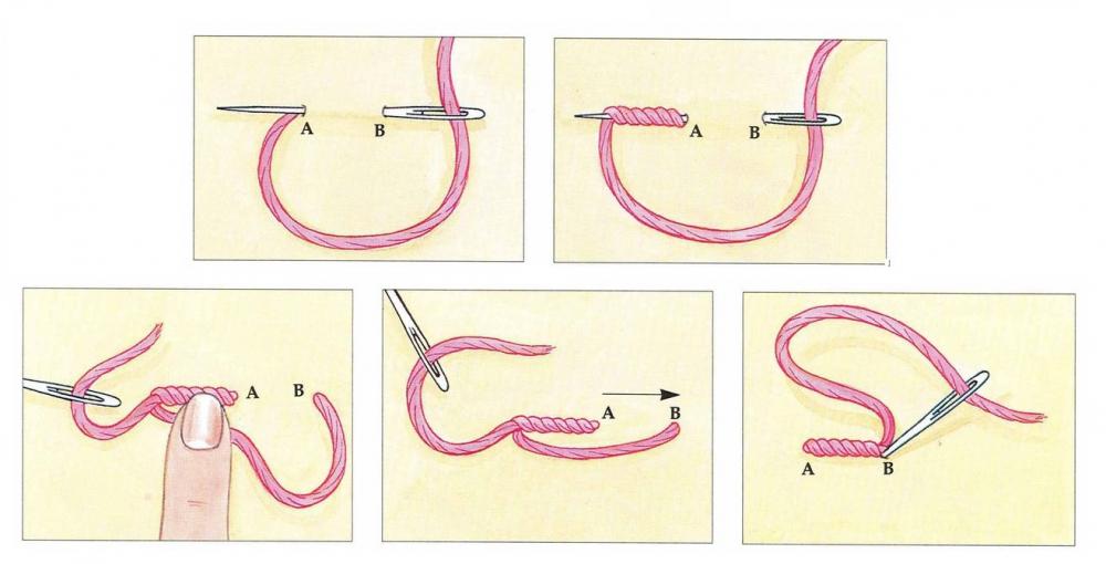 Вышивка рококо основные приемы выполнения швов