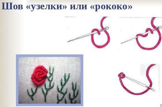 Вышивка контурными швами
