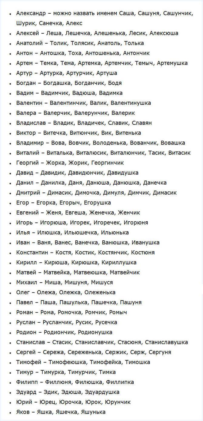 Ласкательно-уменьшительные мужские имена