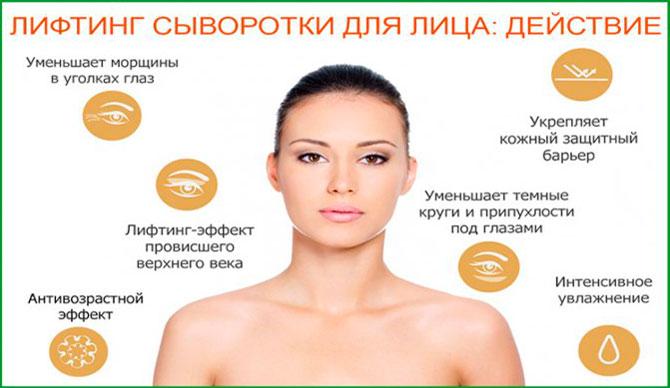 Сыворотка для лица