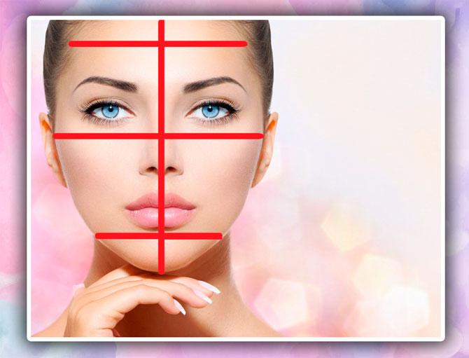 Метод измерения для определения типа лица