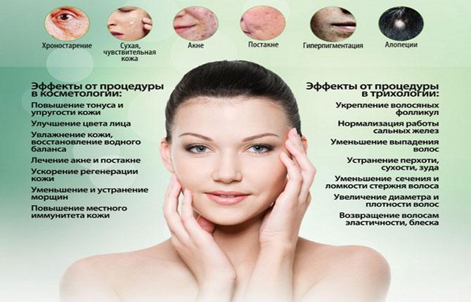 Эффект от плазмотерапии лица