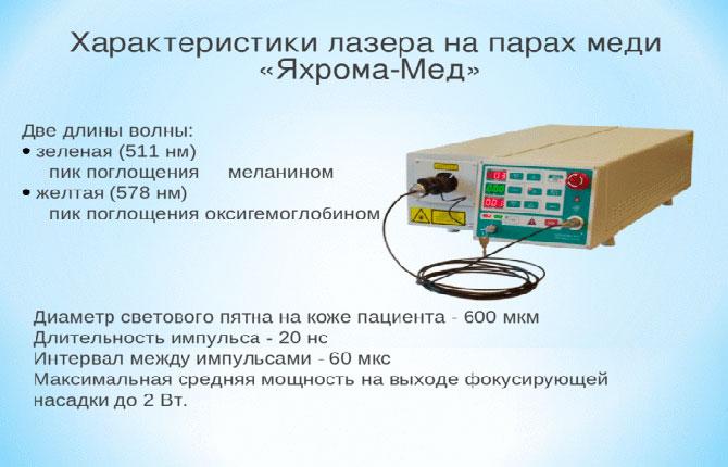 Аппарат Яхрома-мед