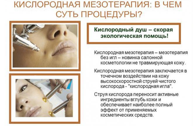 Кислородная мезотерапия