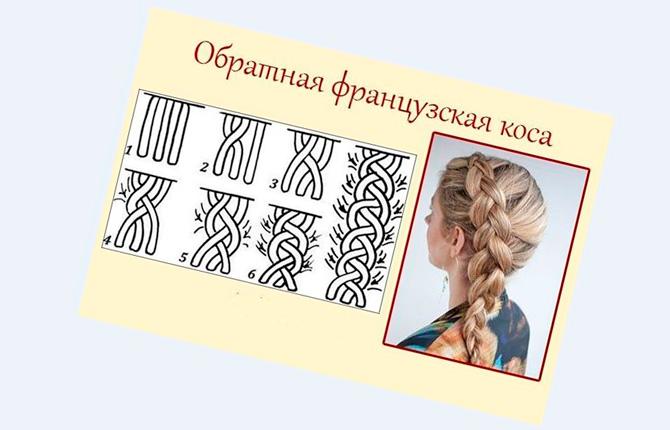 Обратная французская коса схема плетения
