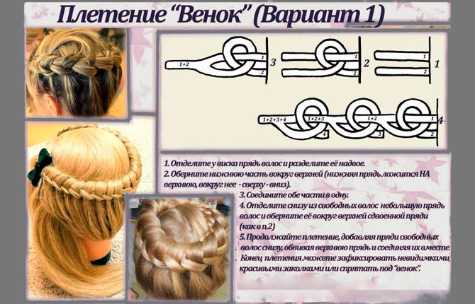 Коса-венок схема плетения
