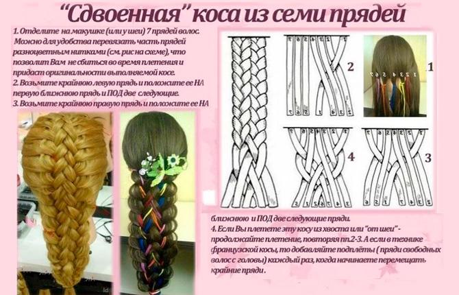 Сдвоенная коса из 7 прядей